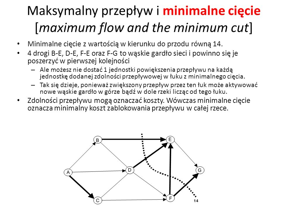 Maksymalny przepływ i minimalne cięcie [maximum flow and the minimum cut]